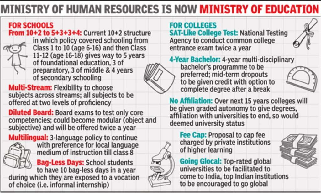 National Education Policy for India - Key Points of Note